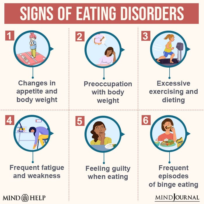 signs of recognizing the disorders