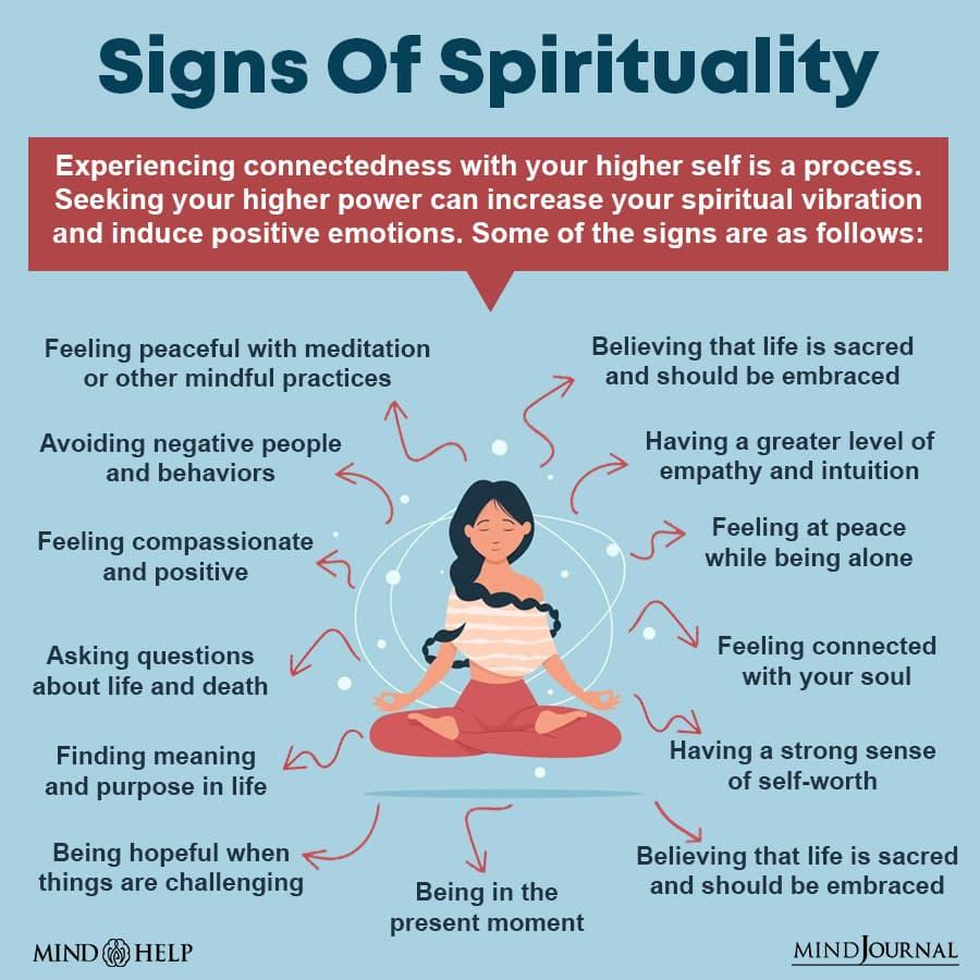 Signs Of Spirituality