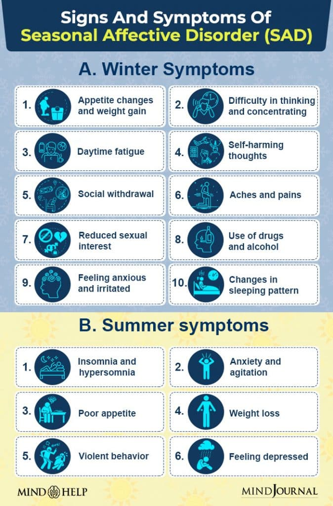 Symptoms Of SAD