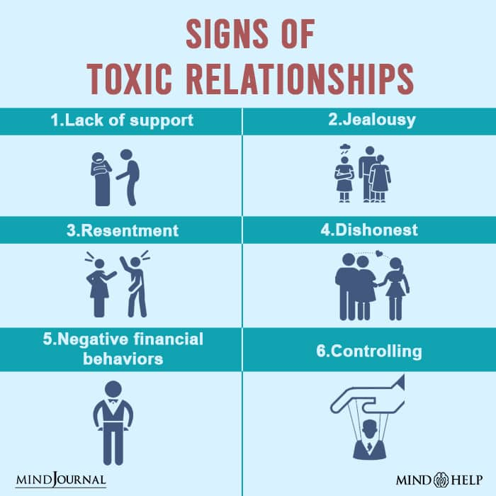 Toxic Relationships And Love