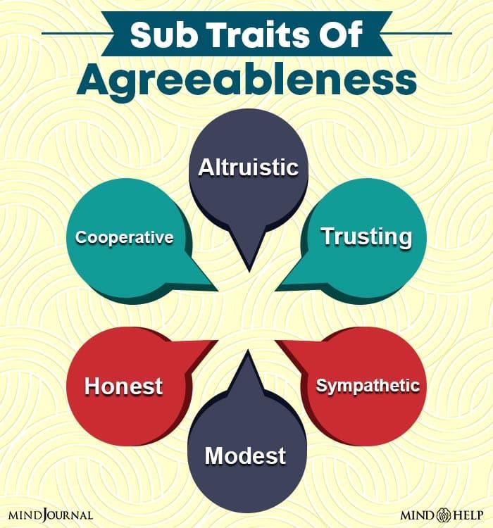 Influence Of Agreeableness On Behavior