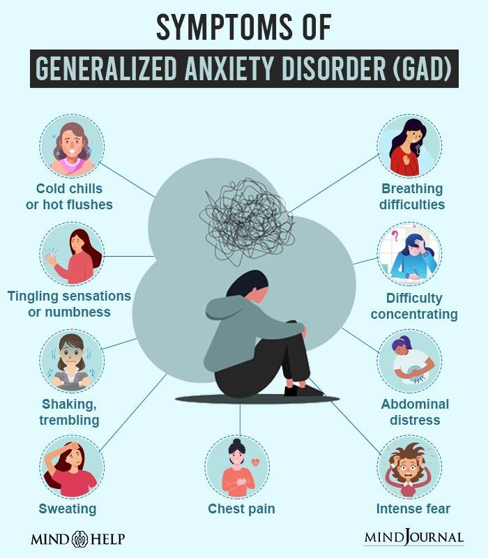 Symptoms Of GAD
