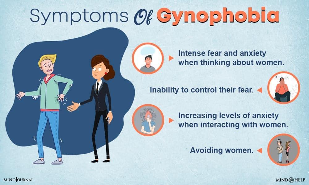 Symptoms Of Gynophobia