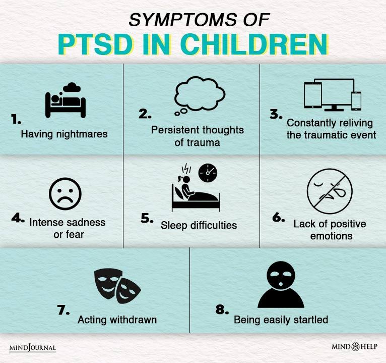 Symptoms Of PTSD In Children