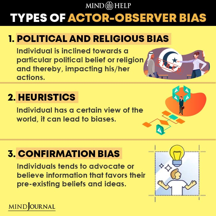Types Of Actor-Observer Bias