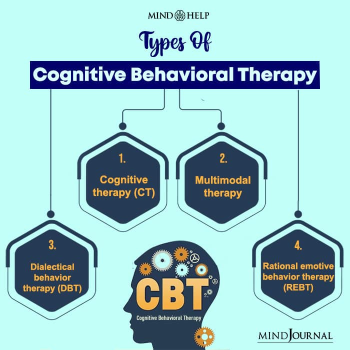 Types Of Cognitive Behavioral Therapy