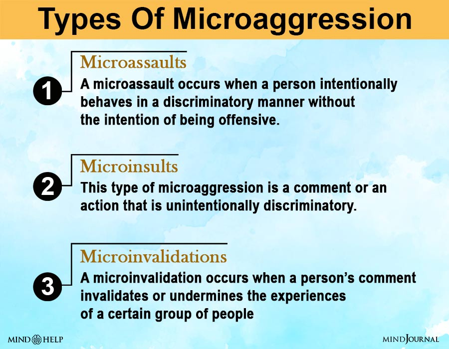 Types Of Microaggression
