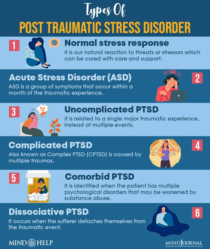 Types Of Post Traumatic Stress Disorder