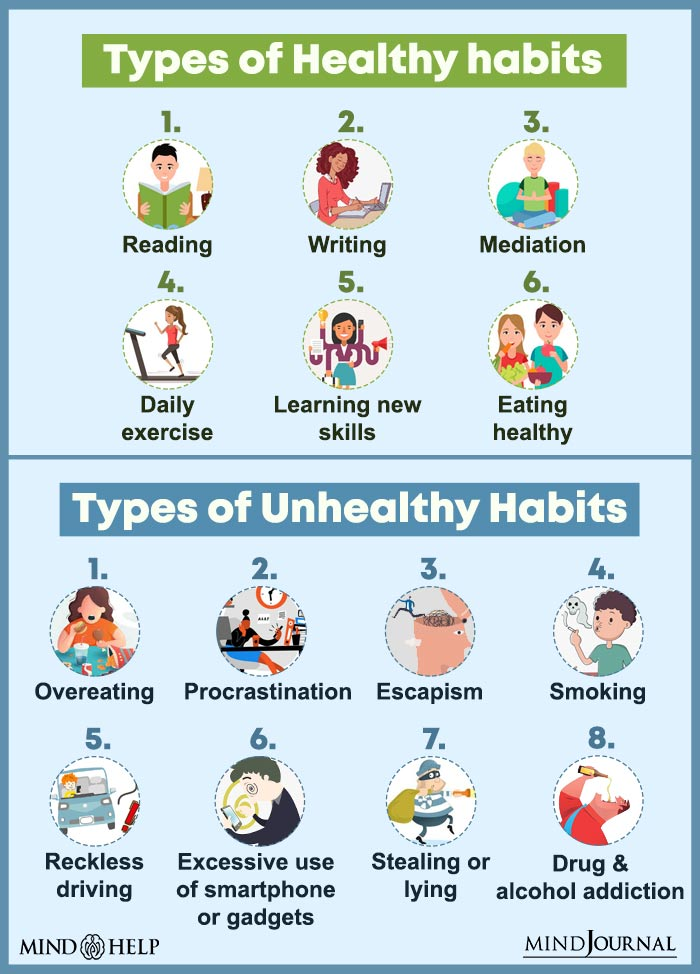 Type of healthy and unhealthy habit
