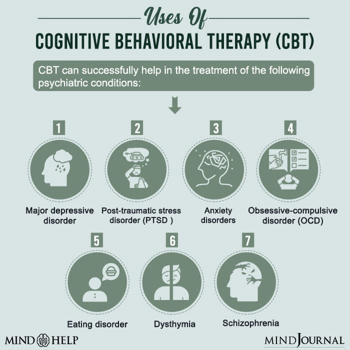 What Cognitive Behavioral Therapy Can Help With?