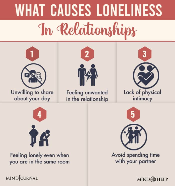 Loneliness In Relationships