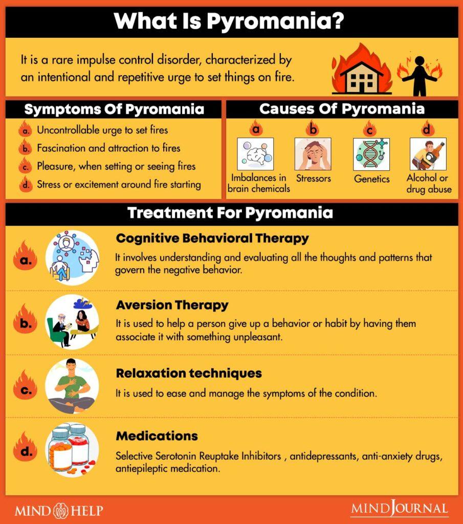 Pyromania infographic