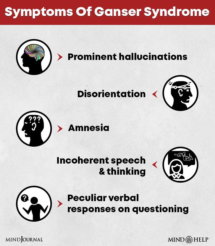 Symptoms Of Ganser Syndrome