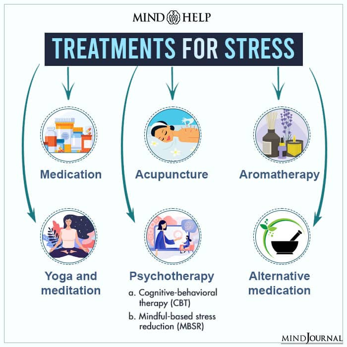 Treatments For Stress