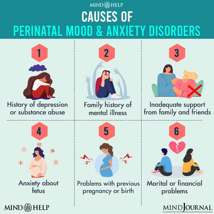 causes of perinatal mood and anxiety disorders