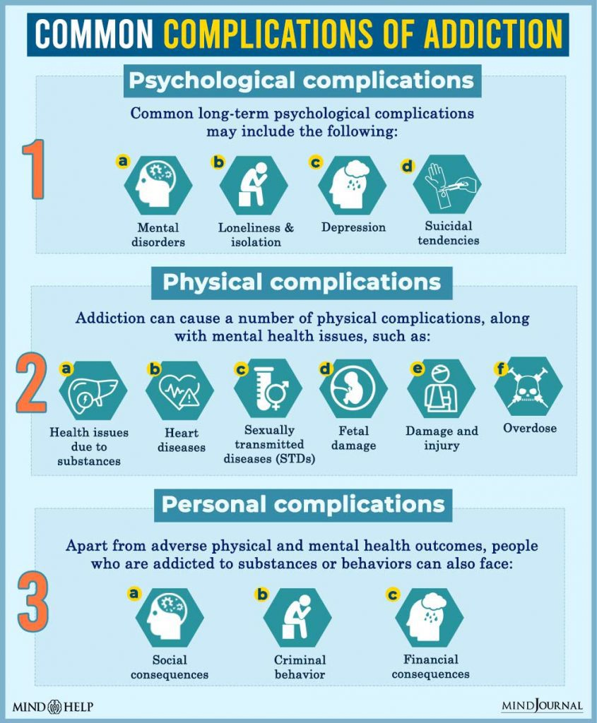 common complications of addiction