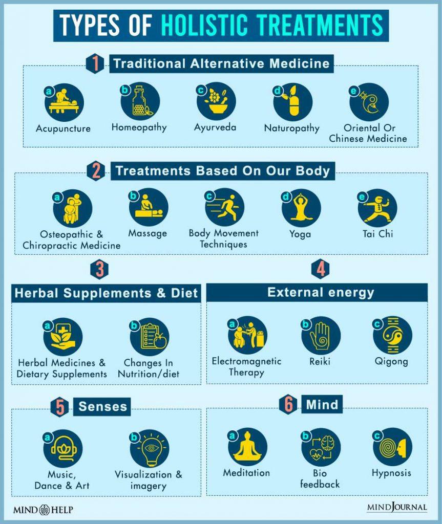 types of holistic treatments